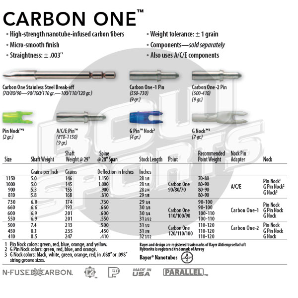 Tableau easton carbon one