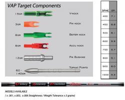Vap target components