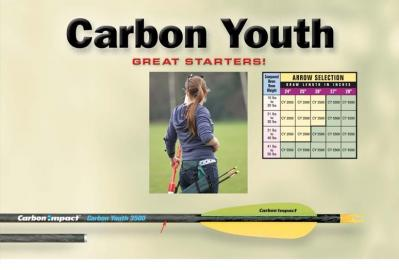 Carbonyoutharrows