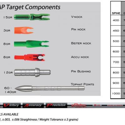 Tube VICTORY VAP-V1 Elite Target